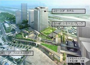 「二子玉川ライズ(第2期事業)に出店する核テナント企業が決定」イメージパース